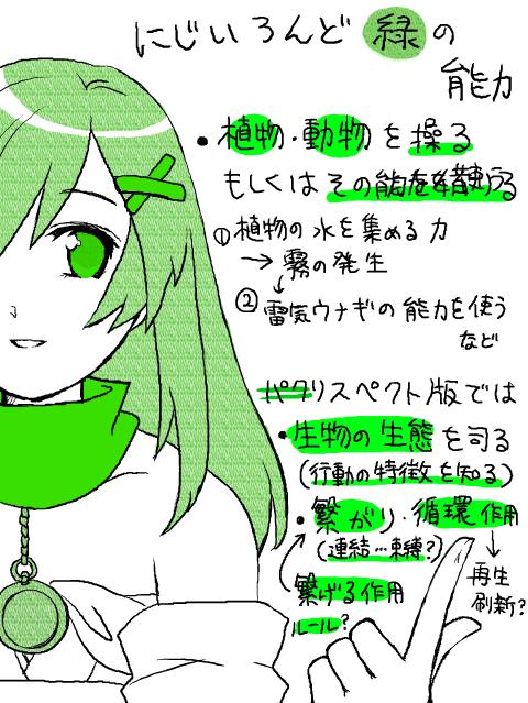 にじいろんどの色の話(緑)