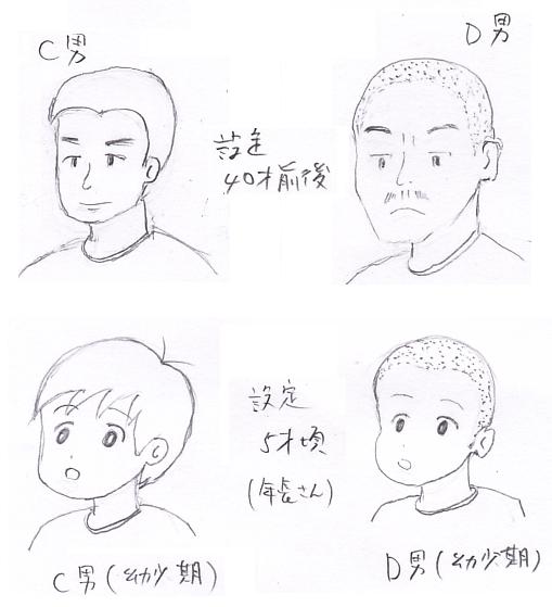 男キャラ仮決定