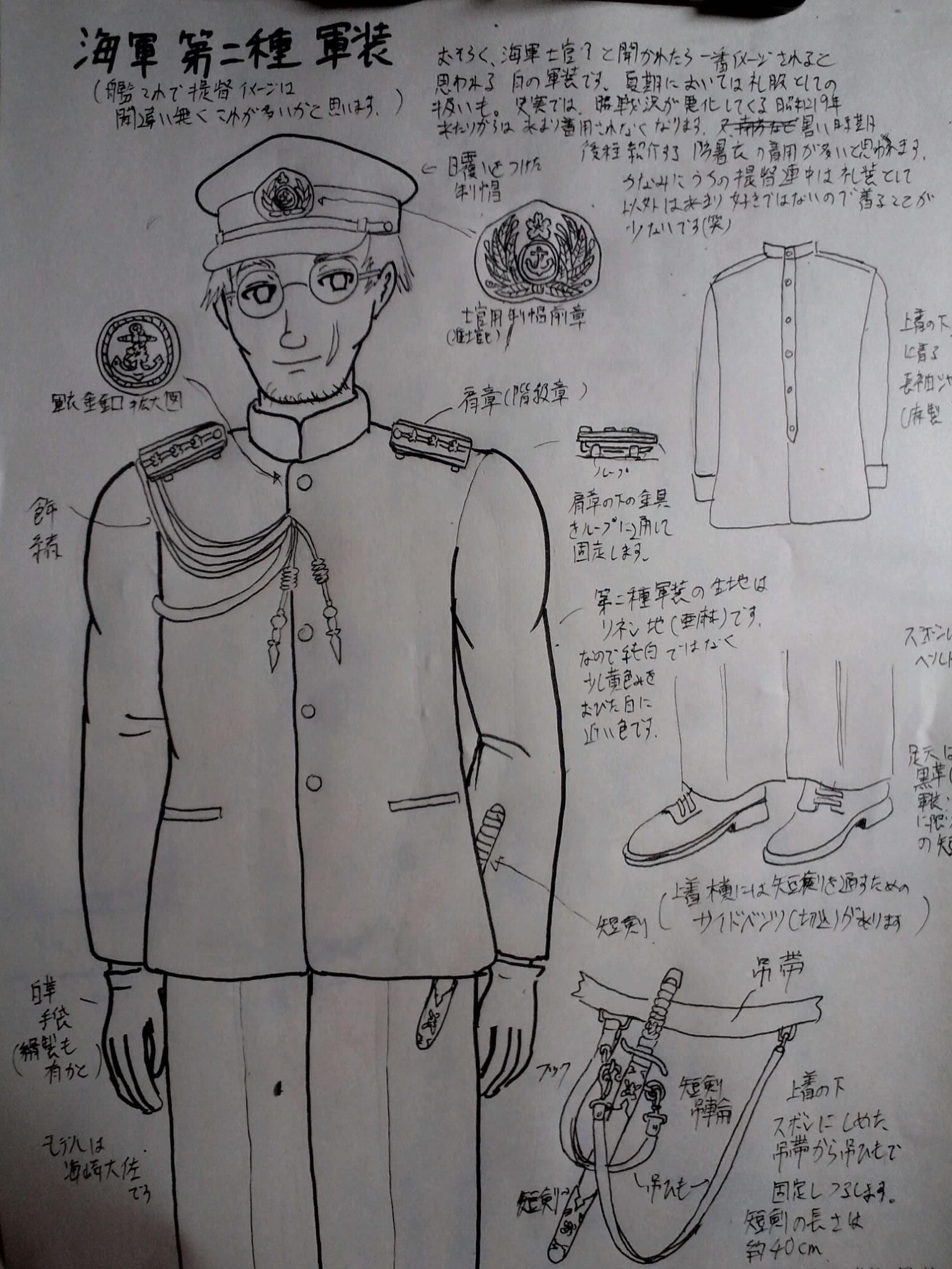 原稿 海軍第二種軍装