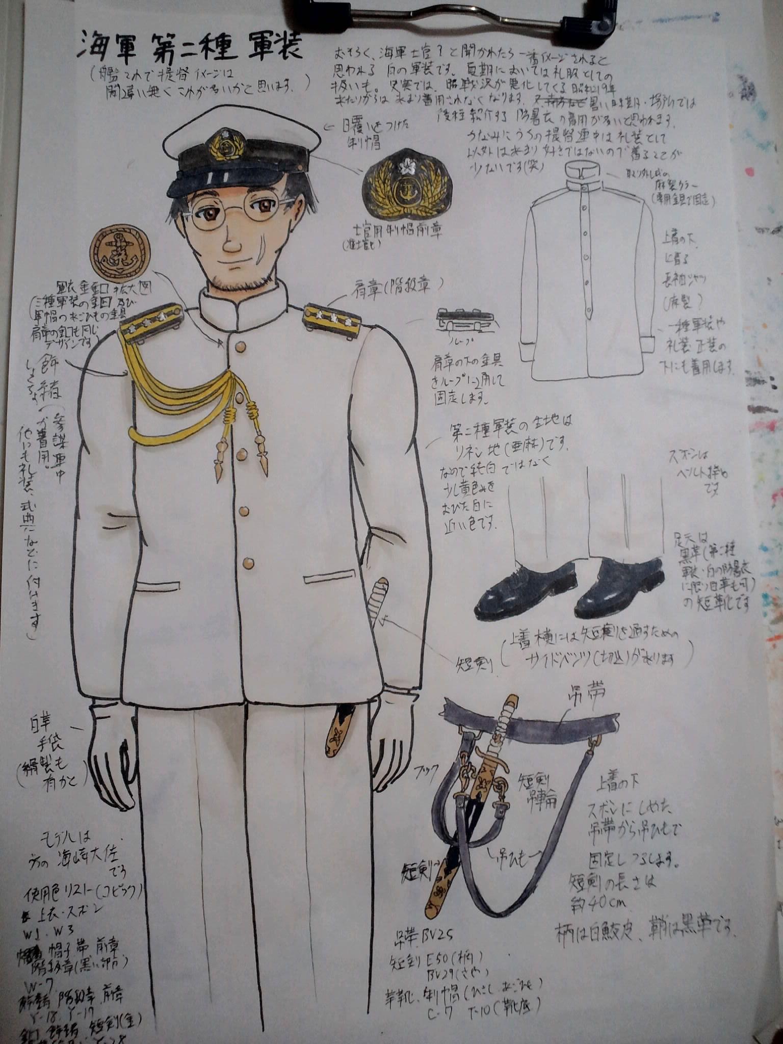 日本海軍第二種軍装